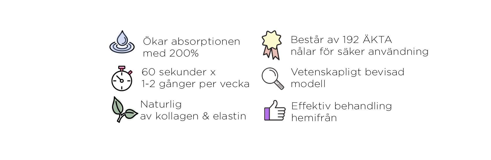 https://www.skinroller.se/image/3039/Skinroller-USP-Fav.jpg