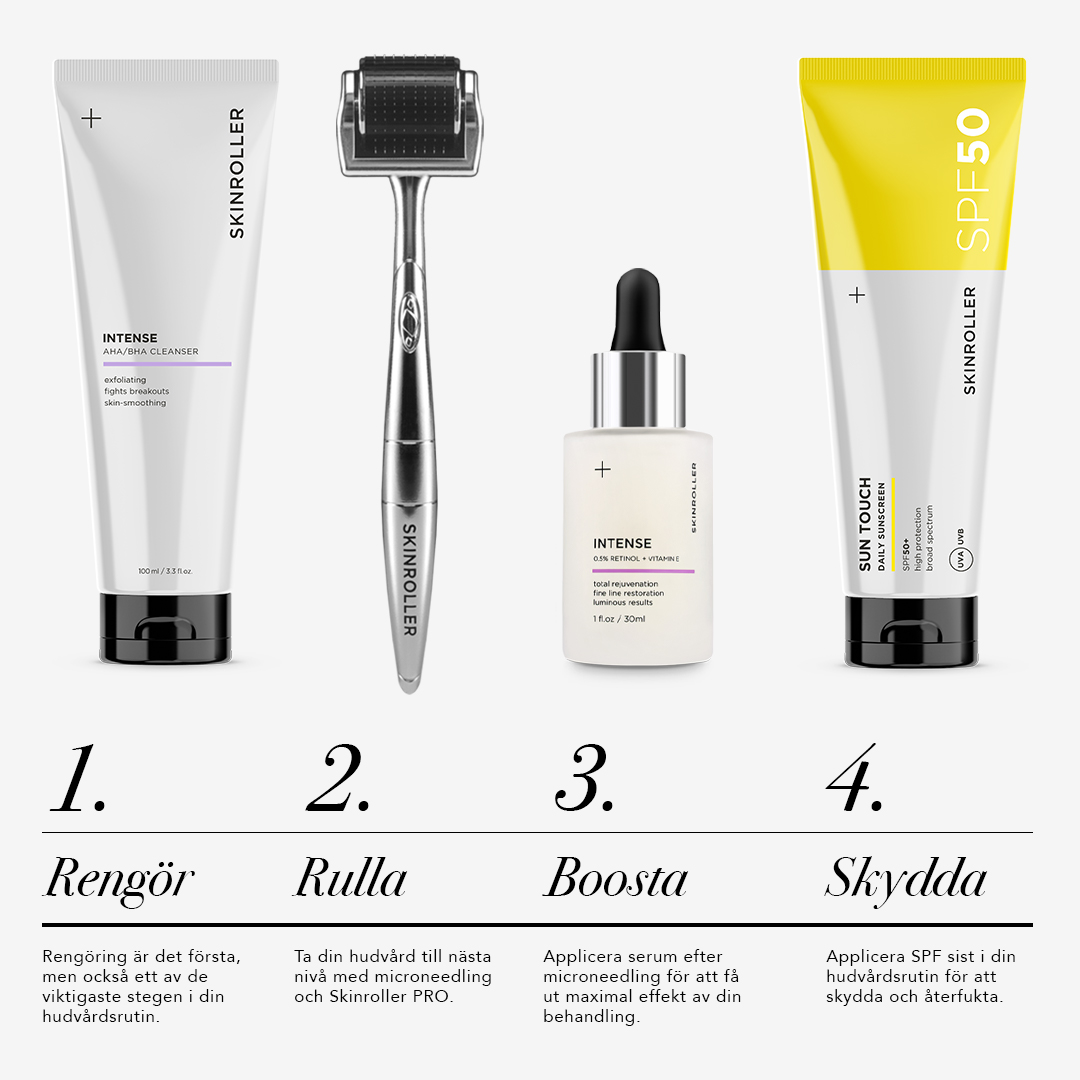Rewind & Repair - Skinroller Medium Kit SPF