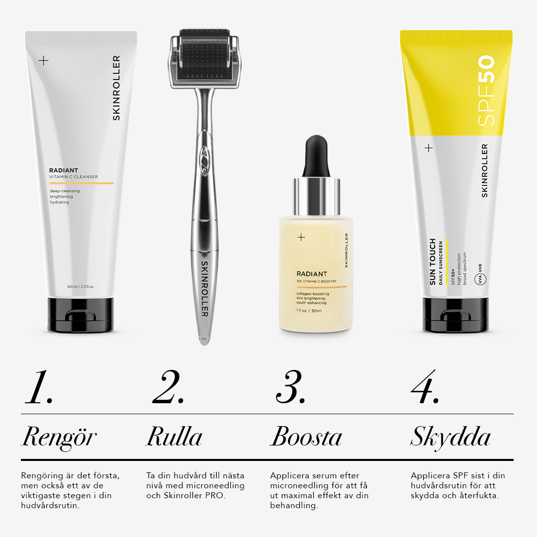 Glow Up Radiant Kit - Skinroller Medium Kit SPF